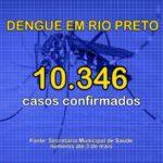 Secretaria de Saúde atualiza número de casos de Dengue em Rio Preto